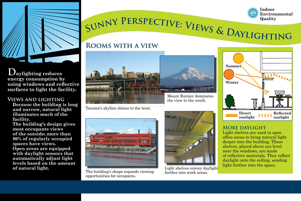 interpretive signage: sunny perspective