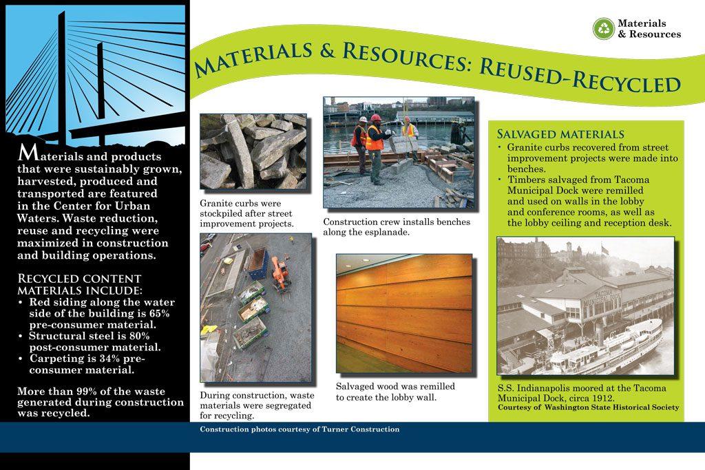interpretive signage: materials & resources