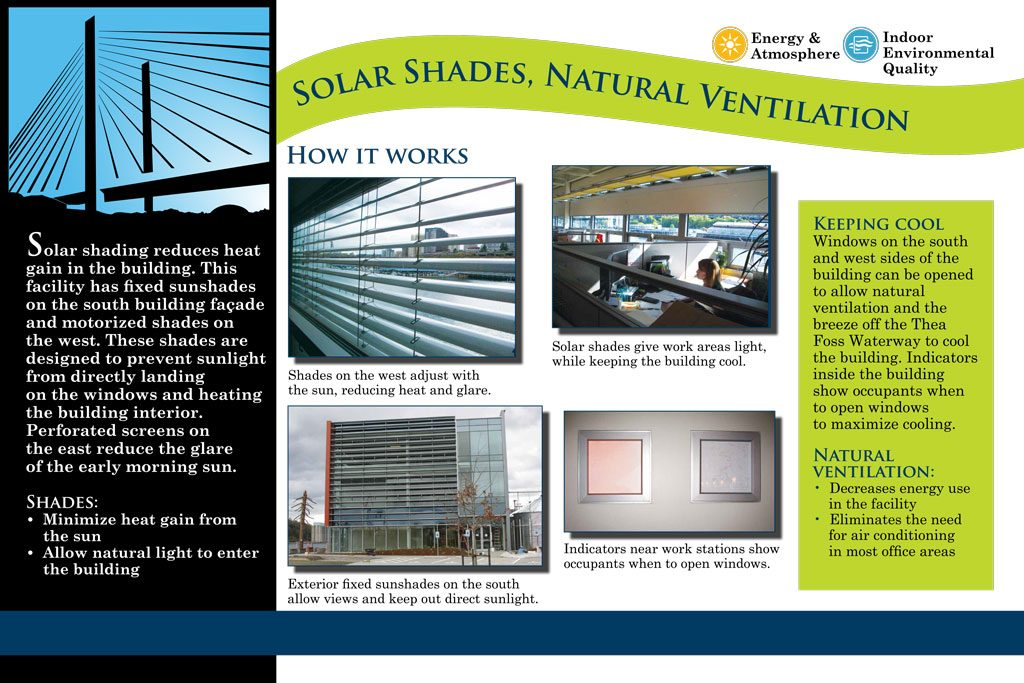 interpretive signage: solar shades, natural ventilation